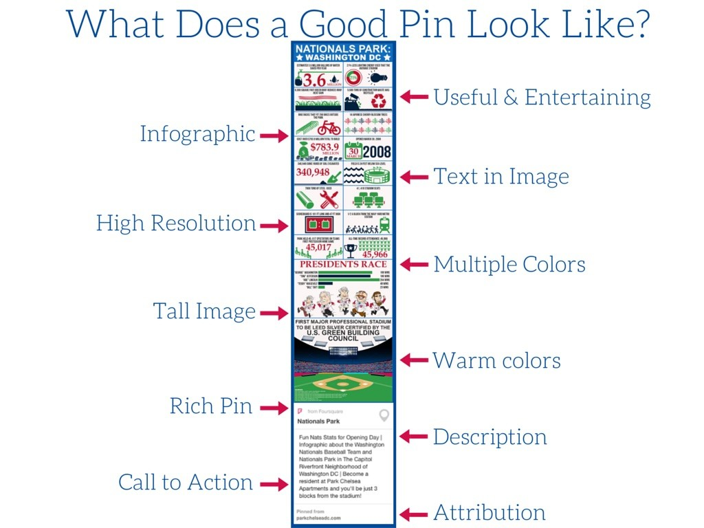 How to Become a Pinterest Master | What Does a Good Pin Look Like?