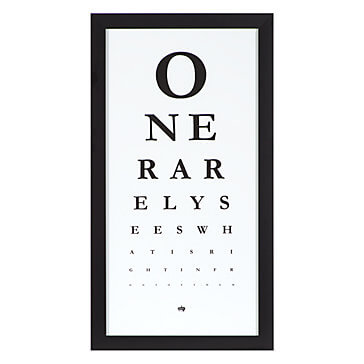 Apartment Decor | Apartminty Fresh Picks: If These Walls Could Talk | Eye Chart Word Art Print