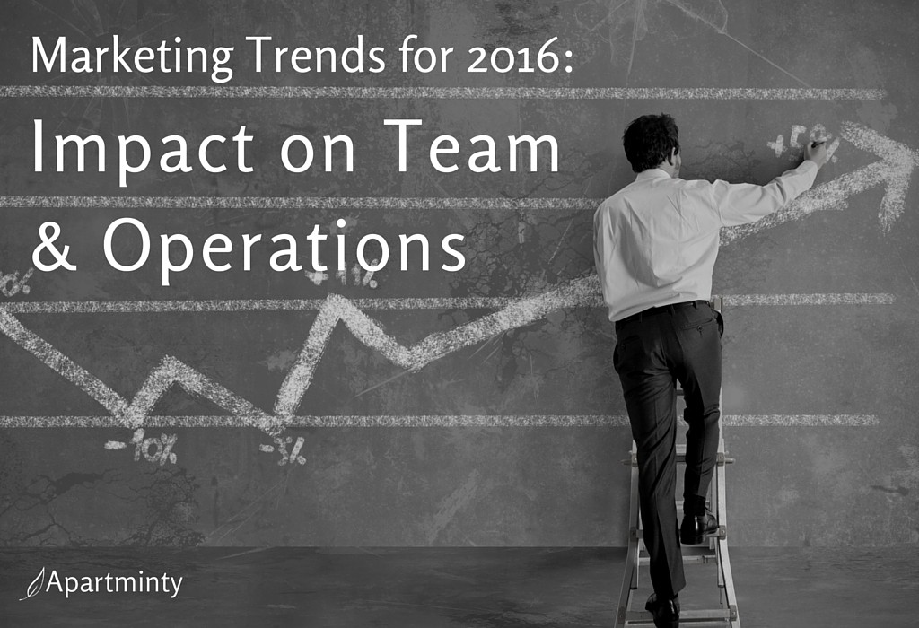 What Marketing Trends Are You Most Excited About & How Do They Affect Your Team?