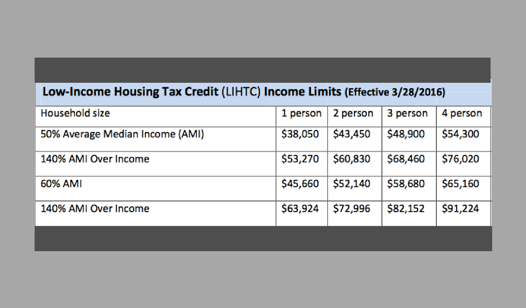 Low-Income-Tax-Credit-housing-guidelines