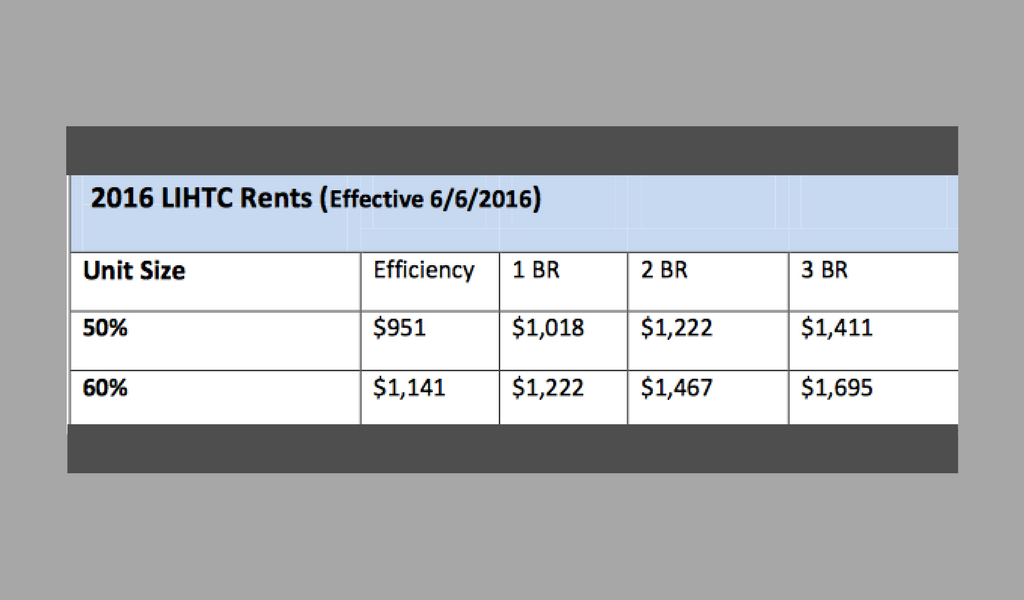 Tax-credit-rents-in-washington-dc